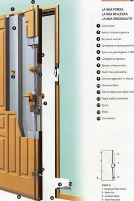 Porte blindate archivi unosistemi impianti di allarme for Torterolo porte blindate scheda tecnica